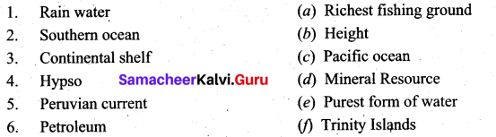 Hydrosphere Lesson Of 9th Class Pdf Samacheer Kalvi Geography Solutions Chapter 4