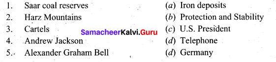 Samacheer Kalvi 9th Social Science History Solutions Chapter 10 Industrial Revolution 3