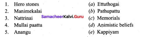 Early Tamil Society And Culture Class 9 Samacheer Kalvi Social Science History Solutions Chapter 3
