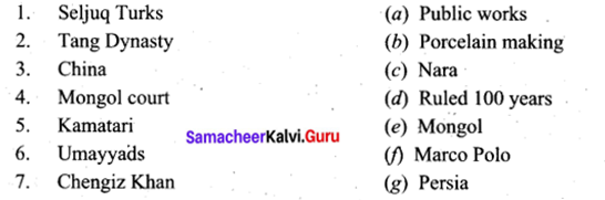 Samacheer Kalvi Guru 9th Social Science History Solutions Chapter 6 The Middle Ages