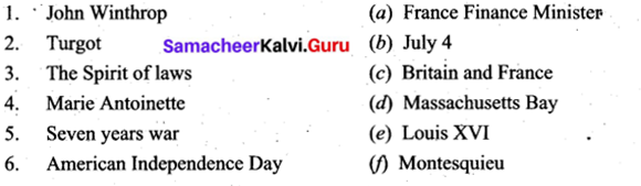 Samacheer Kalvi 9th Social Science History Solutions Chapter 9 The Age of Revolutions 1