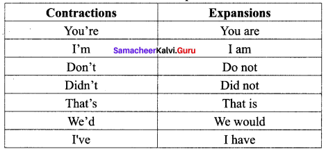 10th English Tech Bloomers Samacheer Kalvi Prose Chapter 5