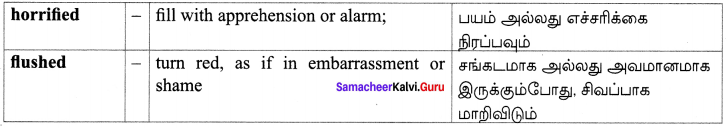 Samacheer Kalvi 10th English Solutions Prose Chapter 7 The Dying Detective 25