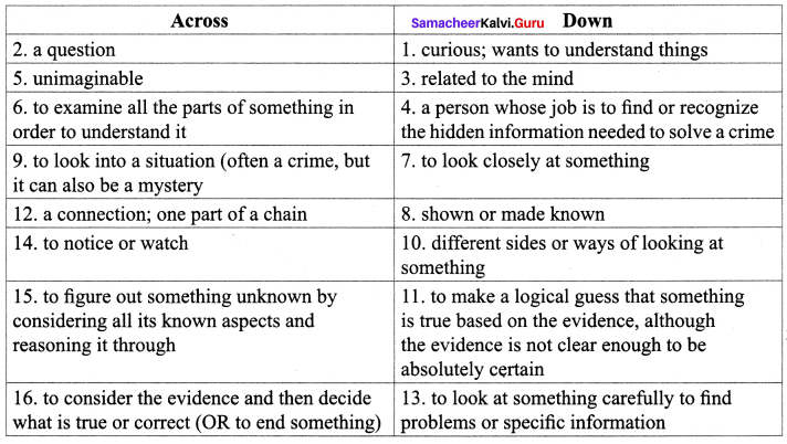 Samacheer Kalvi 10th English Solutions Prose Chapter 7 The Dying Detective 3