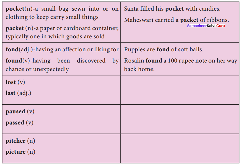 Samacheer Kalvi 10th English Solutions Prose Chapter 7 The Dying Detective 4