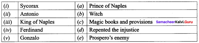 10th Std The Tempest Summary Samacheer Kalvi 10th English Solutions Supplementary Chapter 1