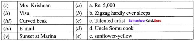 Zigzag Paragraph Samacheer Kalvi 10th English Solutions Supplementary Chapter 2