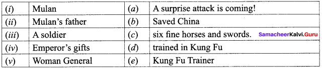 The Story Of Mulan Question Answer Samacheer Kalvi 10th English Solutions Supplementary Chapter 3
