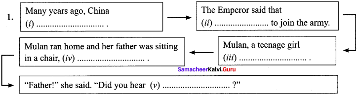 The Story Of Mulan Summary 10th Standard English Solutions Supplementary Chapter 3 Samacheer Kalvi