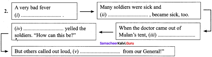Mulan Questions And Answers Samacheer Kalvi 10th English Solutions Supplementary Chapter 3