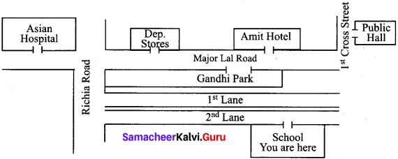 Samacheer Kalvi 10th English Verbal & Non-Verbal Interpretation 13