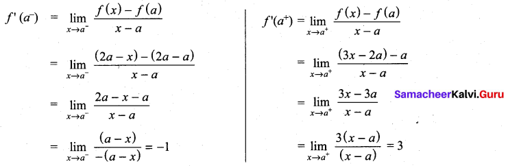 Samacheer Kalvi 11th Maths Solutions Chapter 10 Differentiability and Methods of Differentiation Ex 10.5 28