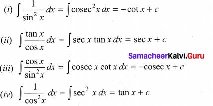 Samacheer Kalvi 11th Maths Solutions Chapter 11 Integral Calculus Ex 11.1 2