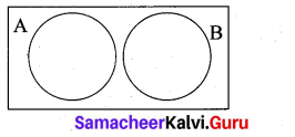 Samacheer Kalvi 11th Maths Solutions Chapter 12 Introduction to Probability Theory Ex 12.2 4