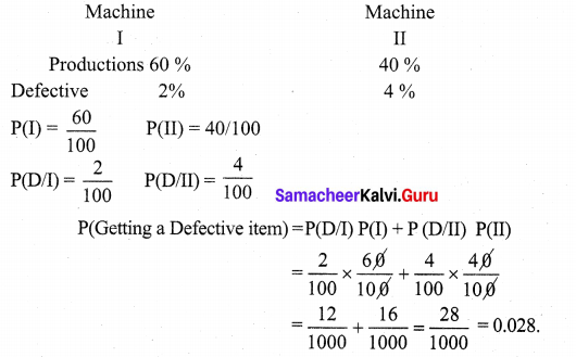 Samacheer Kalvi 11th Maths Solutions Chapter 12 Introduction to Probability Theory Ex 12.4 1