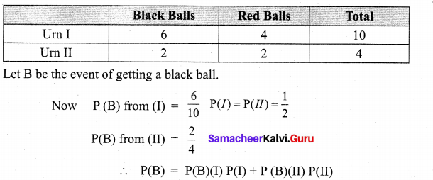 Samacheer Kalvi 11th Maths Solutions Chapter 12 Introduction to Probability Theory Ex 12.4 2