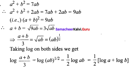 Samacheer Kalvi 11th Maths Solutions Chapter 2 Basic Algebra Ex 2.12 7
