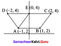 Samacheer Kalvi 11th Maths Solutions Chapter 6 Two Dimensional Analytical Geometry Ex 6.5 29