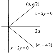 Samacheer Kalvi 11th Maths Solutions Chapter 6 Two Dimensional Analytical Geometry Ex 6.5 379