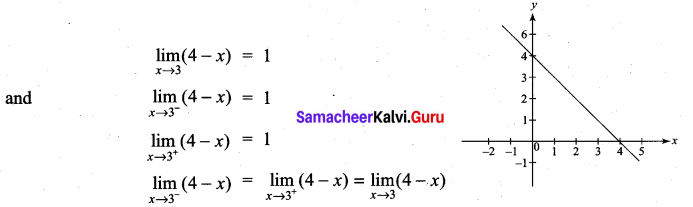 Samacheer Kalvi 11th Maths Solutions Chapter 9 Limits and Continuity Ex 9.1 13