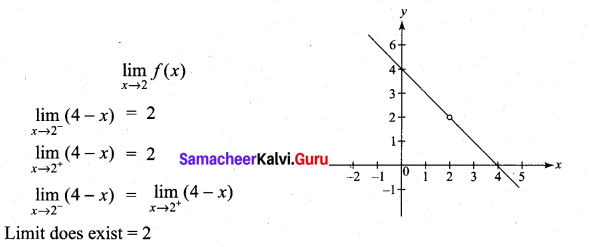 Samacheer Kalvi 11th Maths Solutions Chapter 9 Limits and Continuity Ex 9.1 16