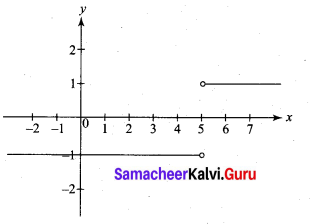 Samacheer Kalvi 11th Maths Solutions Chapter 9 Limits and Continuity Ex 9.1 22
