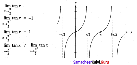 Samacheer Kalvi 11th Maths Solutions Chapter 9 Limits and Continuity Ex 9.1 27