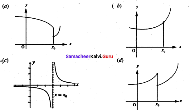 Samacheer Kalvi 11th Maths Solutions Chapter 9 Limits and Continuity Ex 9.5 38