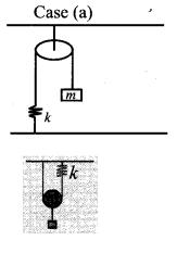 Samacheer Kalvi 11th Physics Solutions Chapter 10 Oscillations 105