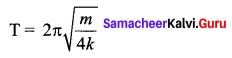 Samacheer Kalvi 11th Physics Solutions Chapter 10 Oscillations 106