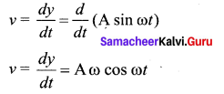Samacheer Kalvi 11th Physics Solutions Chapter 10 Oscillations 127