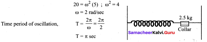 Samacheer Kalvi 11th Physics Solutions Chapter 10 Oscillations 145