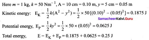 Samacheer Kalvi 11th Physics Solutions Chapter 10 Oscillations 152