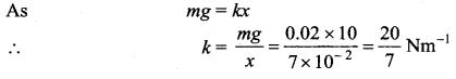 Samacheer Kalvi 11th Physics Solutions Chapter 10 Oscillations 154