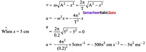 Samacheer Kalvi 11th Physics Solutions Chapter 10 Oscillations 157