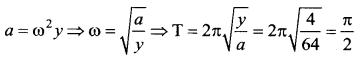Samacheer Kalvi 11th Physics Solutions Chapter 10 Oscillations 171