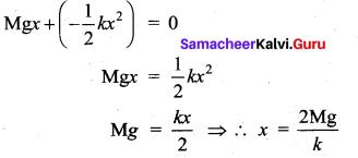 Samacheer Kalvi 11th Physics Solutions Chapter 10 Oscillations 18