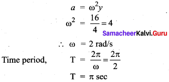 Samacheer Kalvi 11th Physics Solutions Chapter 10 Oscillations 40