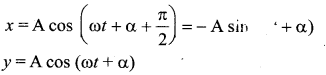 Samacheer Kalvi 11th Physics Solutions Chapter 10 Oscillations 441