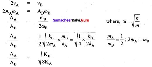 Samacheer Kalvi 11th Physics Solutions Chapter 10 Oscillations 6
