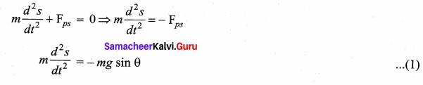 Samacheer Kalvi 11th Physics Solutions Chapter 10 Oscillations 642