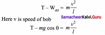 Samacheer Kalvi 11th Physics Solutions Chapter 10 Oscillations 68