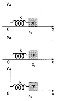 Samacheer Kalvi 11th Physics Solutions Chapter 10 Oscillations 69