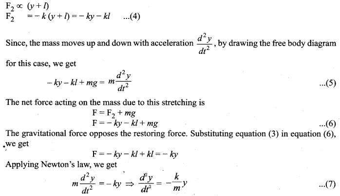 Samacheer Kalvi 11th Physics Solutions Chapter 10 Oscillations 75