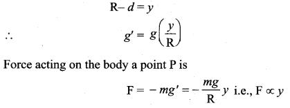 Samacheer Kalvi 11th Physics Solutions Chapter 10 Oscillations 955