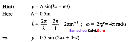 Samacheer Kalvi 11th Physics Solutions Chapter 11 Waves 121