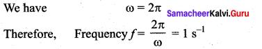 Samacheer Kalvi 11th Physics Solutions Chapter 11 Waves 128