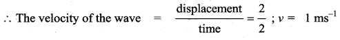 Samacheer Kalvi 11th Physics Solutions Chapter 11 Waves 14
