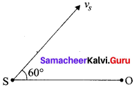 Samacheer Kalvi 11th Physics Solutions Chapter 11 Waves 1721
