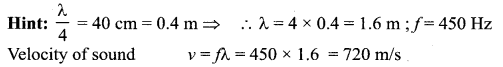 Samacheer Kalvi 11th Physics Solutions Chapter 11 Waves 192